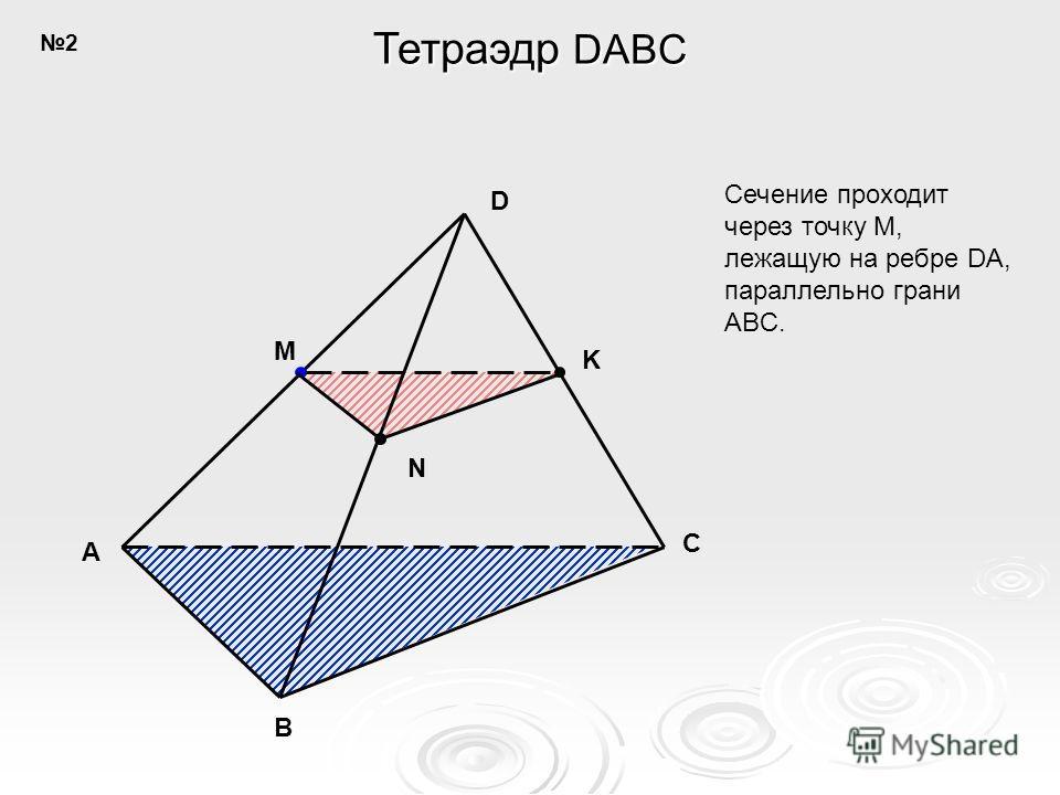 A B C D N K M Сечение проходит через точку M, лежащую на ребре DA, параллельно грани ABC. Тетраэдр DABC 2