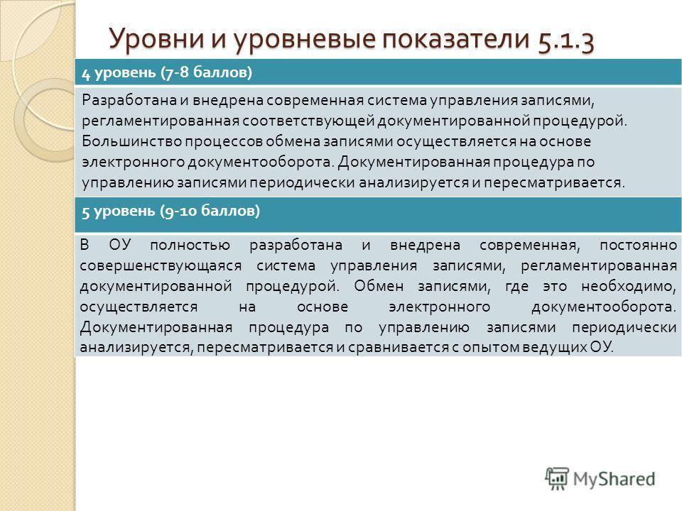 Уровни и уровневые показатели 5.1.3 4 уровень (7-8 баллов ) Разработана и внедрена современная система управления записями, регламентированная соответствующей документированной процедурой. Большинство процессов обмена записями осуществляется на основ