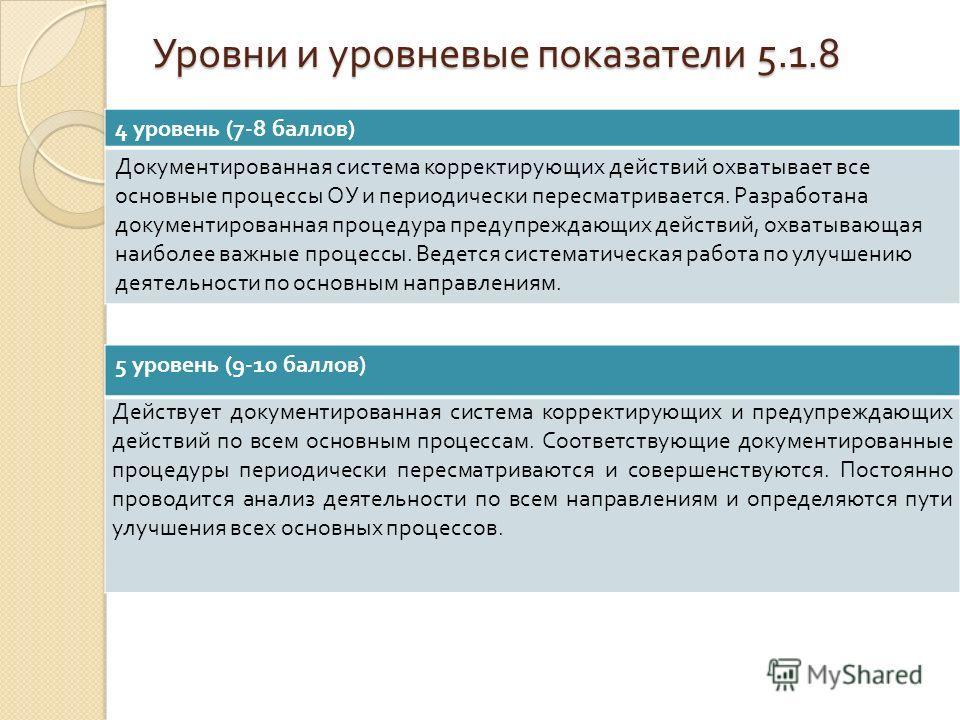 Уровни и уровневые показатели 5.1.8 4 уровень (7-8 баллов ) Документированная система корректирующих действий охватывает все основные процессы ОУ и периодически пересматривается. Разработана документированная процедура предупреждающих действий, охват