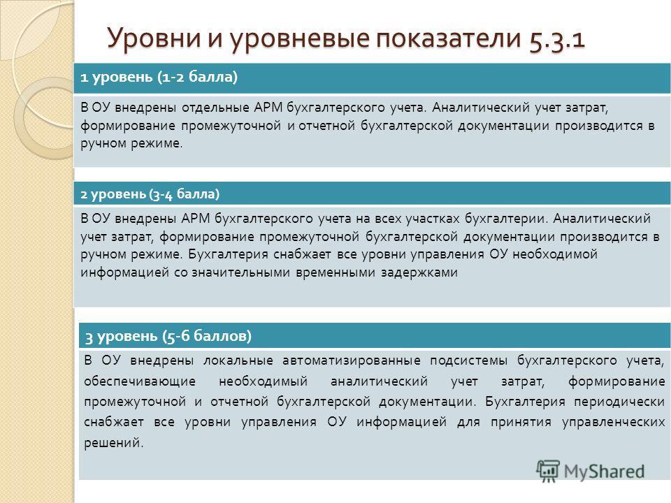 Уровни и уровневые показатели 5.3.1 1 уровень (1-2 балла ) В ОУ внедрены отдельные АРМ бухгалтерского учета. Аналитический учет затрат, формирование промежуточной и отчетной бухгалтерской документации производится в ручном режиме. 2 уровень (3-4 балл