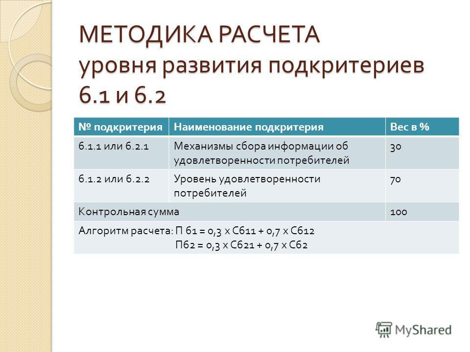 МЕТОДИКА РАСЧЕТА уровня развития подкритериев 6.1 и 6.2 подкритерияНаименование подкритерияВес в % 6.1.1 или 6.2.1 Механизмы сбора информации об удовлетворенности потребителей 30 6.1.2 или 6.2.2 Уровень удовлетворенности потребителей 70 Контрольная с