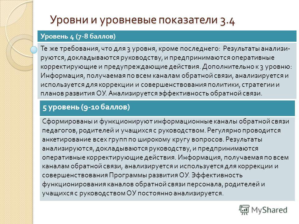 Уровни и уровневые показатели 3.4 5 уровень (9-10 баллов ) Уровень 4 (7-8 баллов ) Те же требования, что для 3 уровня, кроме последнего : Результаты анализи - руются, докладываются руководству, и предпринимаются оперативные корректирующие и предупреж