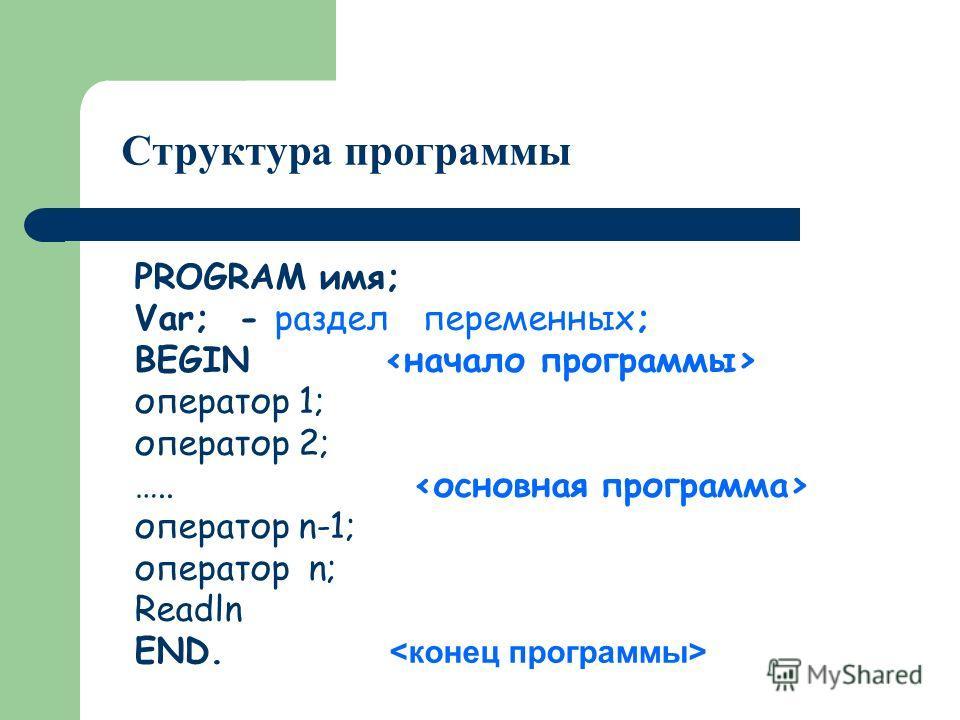 Структура программы PROGRAM имя; Var; - разделпеременных; BEGIN оператор 1; оператор 2; ….. оператор n-1; оператор n; Readln END.