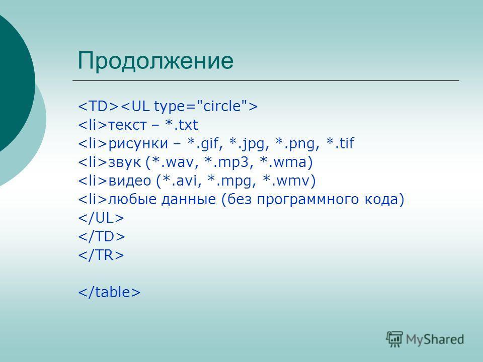 Продолжение текст – *.txt рисунки – *.gif, *.jpg, *.png, *.tif звук (*.wav, *.mp3, *.wma) видео (*.avi, *.mpg, *.wmv) любые данные (без программного кода)