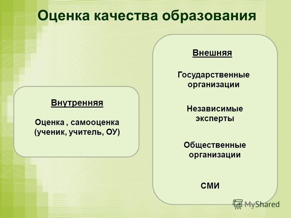 Оценка качества образования Внутренняя Оценка, самооценка (ученик, учитель, ОУ) Внешняя Государственные организации Независимые эксперты Общественные организации СМИ