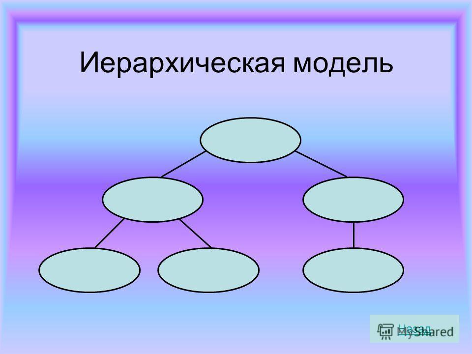 Иерархическая модель Назад