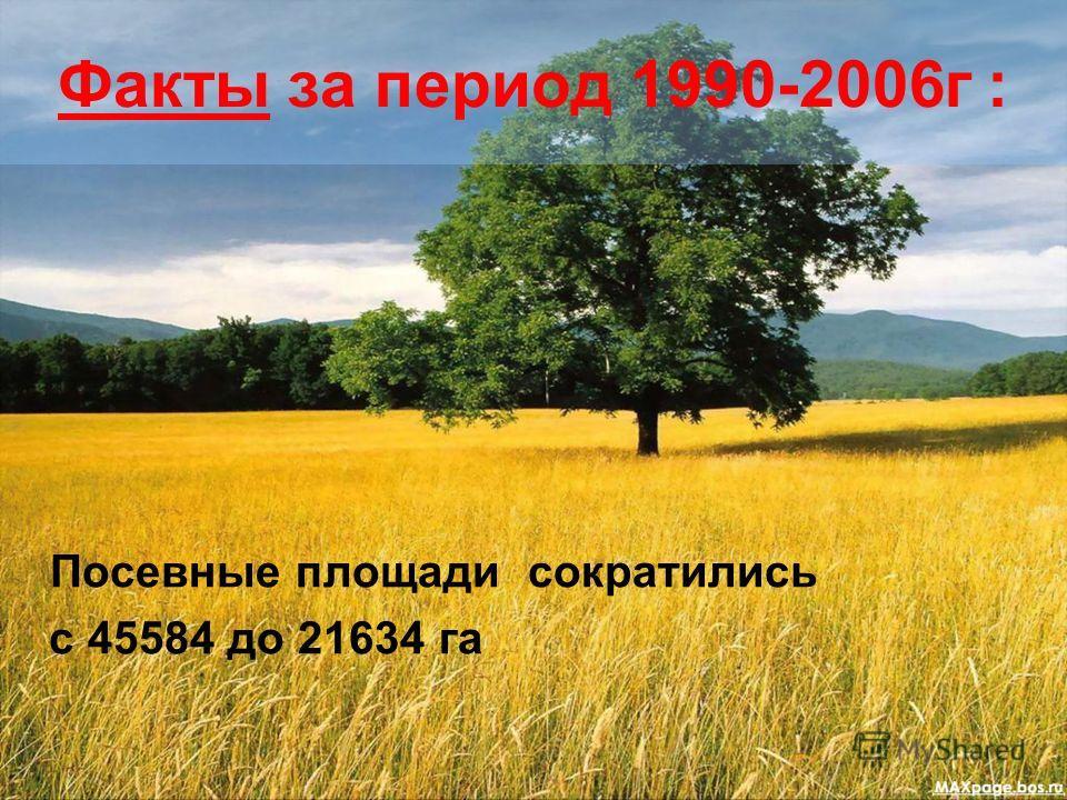 Факты за период 1990-2006г : Посевные площади сократились с 45584 до 21634 га