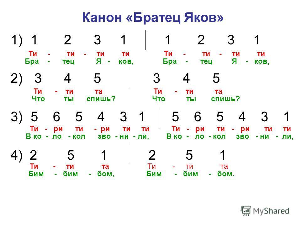 1)1 2 3 1 1 2 3 1 2) 3 4 5 3 4 5 3)5 6 5 4 3 1 5 6 5 4 3 1 4) 2 5 1 2 5 1 Канон «Братец Яков» Ти - ти - ти ти Ти - ти та Ти - ри ти - ри ти ти Ти - ти та Бра - тец Я - ков, Что ты спишь? В ко - ло - кол зво - ни - ли, Бим - бим - бом,Бим - бим - бом.