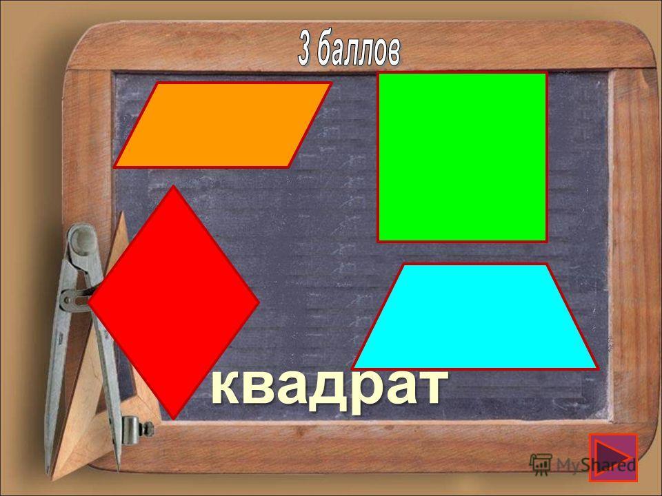 квадрат Учитель нарисовал на доске четырехугольник и спросил учеников: «Что это за фигура?» Иванов сказал, что это квадрат. Петров считает, что это трапеция. Сидоров ответил, что нарисован ромб. Федоров решил, что это параллелограмм. Оказалось, что и
