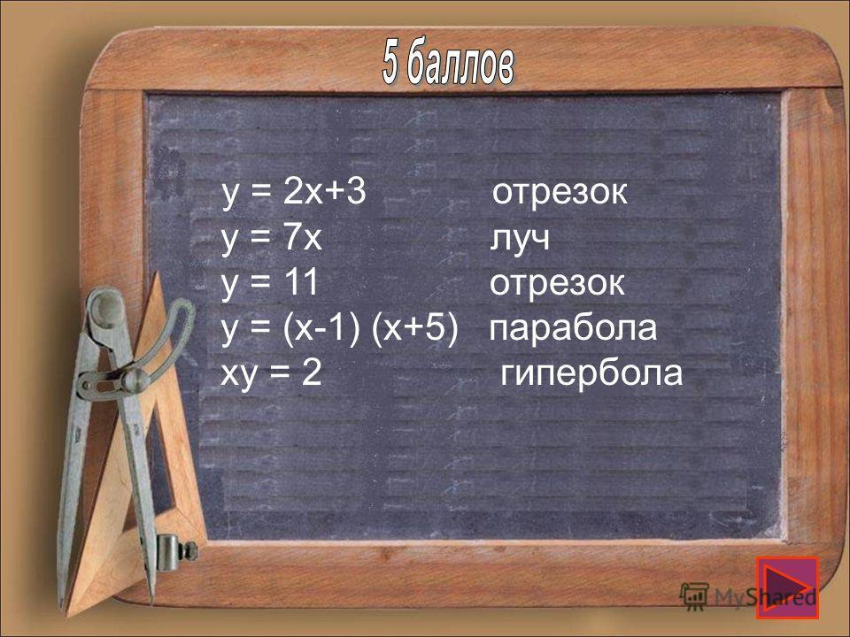 Что представляют собой графики следующих функций: 1) у = 2х+3; 2) у = 7х; 3) у = 11; 4) у = (х-1) (х+5) 5) ху = 2