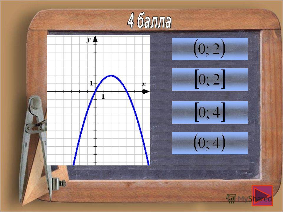 По графику квадратичной функции найдите все значения аргумента, при которых значения функции неотрицательны: