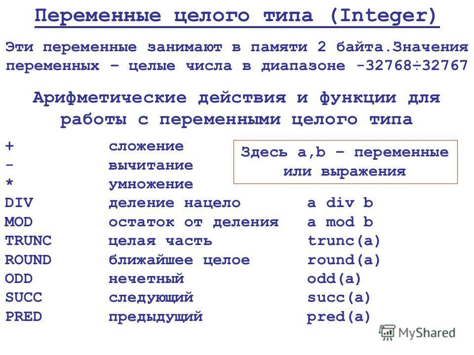 Переменные целого типа (Integer) Эти переменные занимают в памяти 2 байта.Значения переменных – целые числа в диапазоне -32768÷32767 Арифметические действия и функции для работы с переменными целого типа + сложение - вычитание * умножение DIV деление