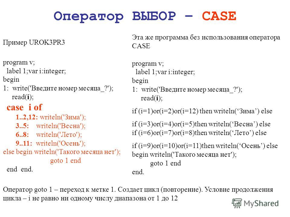 Пример UROK3PR3 program v; label 1;var i:integer; begin 1: write('Введите номер месяцa_?'); read(i); case i of 1..2,12: writeln('Зима'); 3..5: writeln('Весна'); 6..8: writeln('Лето'); 9..11: writeln('Осень'); else begin writeln('Такого месяца нет');