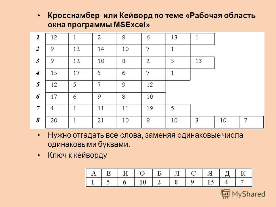 Кросснамбер или Кейворд по теме «Рабочая область окна программы MSExcel» Нужно отгадать все слова, заменяя одинаковые числа одинаковыми буквами. Ключ к кейворду