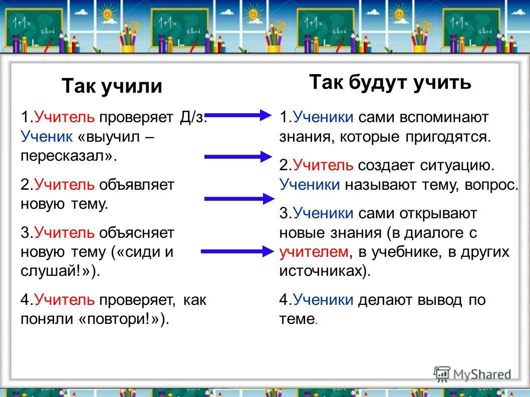 Так учили Так будут учить 1.Учитель проверяет Д/з. Ученик «выучил – пересказал». 2.Учитель объявляет новую тему. 3.Учитель объясняет новую тему («сиди и слушай!»). 4.Учитель проверяет, как поняли «повтори!»). 1.Ученики сами вспоминают знания, которые