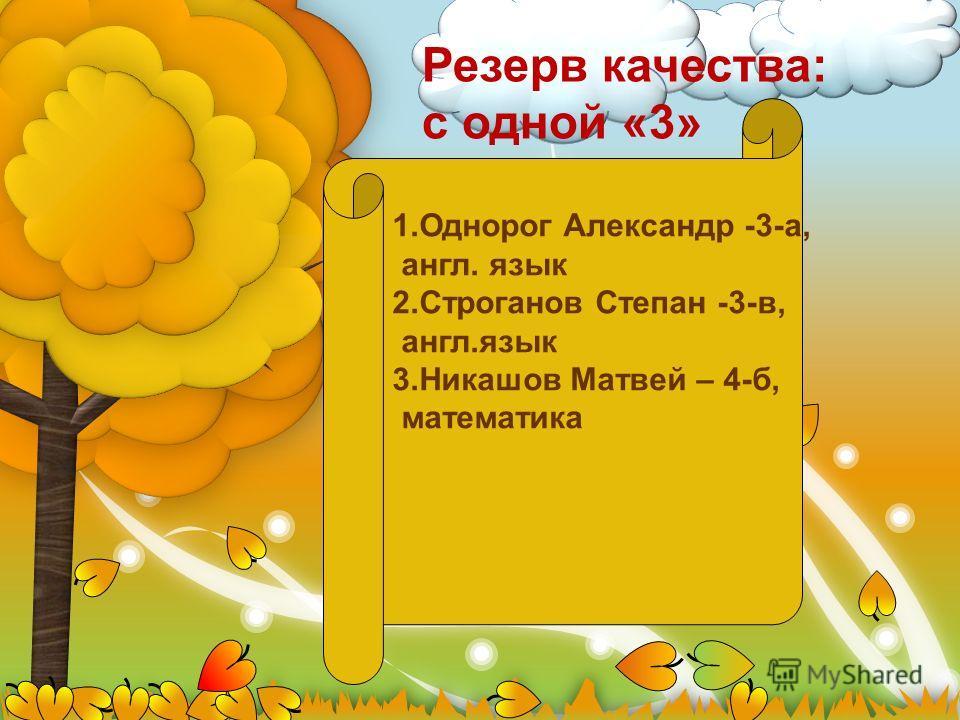 Резерв качества: с одной «3» 1.Однорог Александр -3-а, англ. язык 2.Строганов Степан -3-в, англ.язык 3.Никашов Матвей – 4-б, математика