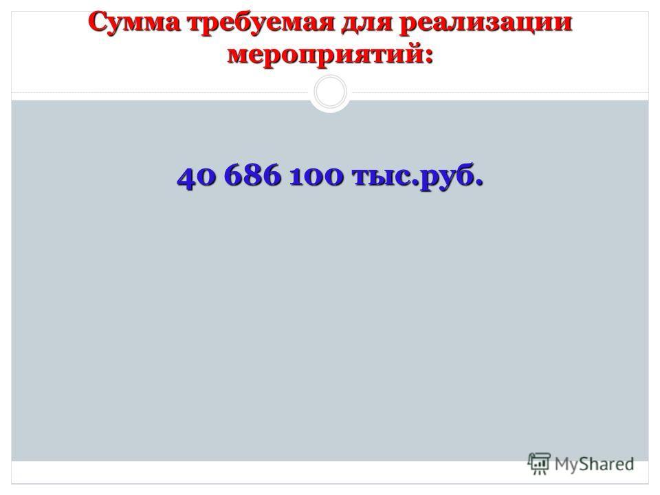 Сумма требуемая для реализации мероприятий: 40 686 100 тыс.руб.