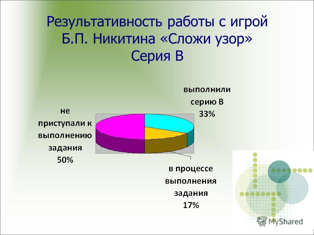 Результативность работы с игрой Б.П. Никитина «Сложи узор» Серия В