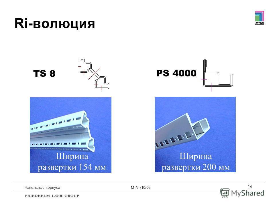 14 Напольные корпусаMTV /10/06 Ширина развертки 154 мм Ширина развертки 200 мм TS 8 PS 4000 Ri-волюция