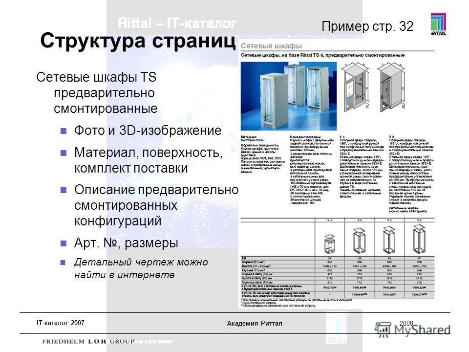 IT-каталог 2007 Академия Риттал2008 Пример стр. 32 Сетевые шкафы TS предварительно смонтированные Фото и 3D-изображение Материал, поверхность, комплект поставки Описание предварительно смонтированных конфигураций Арт., размеры Детальный чертеж можно