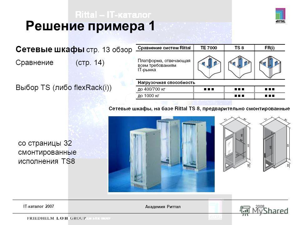 IT-каталог 2007 Академия Риттал2008 Решение примера 1 Сетевые шкафы стр. 13 обзор Сравнение(стр. 14) Выбор TS (либо flexRack(i)) со страницы 32 смонтированные исполнения TS8