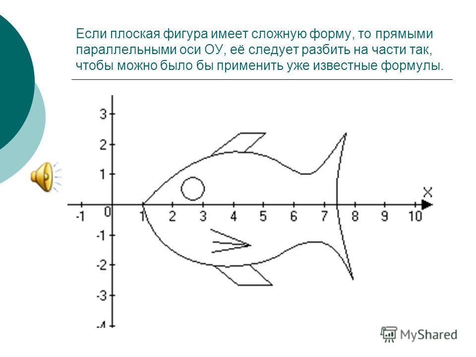 Найди площадь Золотой Рыбки