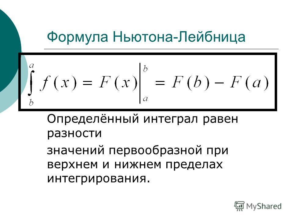 Вычисление площадей плоских фигур с помощью определенного интеграла