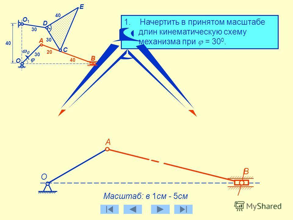 E 1. Начертить в принятом масштабе длин кинематическую схему механизма при = 30 0. А О B О C D А О1О1 30 40 20 40 Масштаб: в 1см - 5см