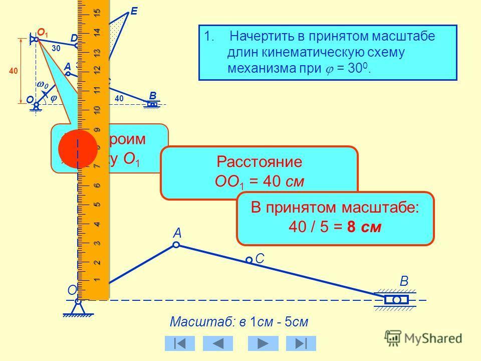 E 1. Начертить в принятом масштабе длин кинематическую схему механизма при = 30 0. А B О C D А О1О1 30 40 20 40 Масштаб: в 1см - 5см B Построим точку С О Расстояние АС = 20 см В принятом масштабе: 20 / 5 = 4 см C