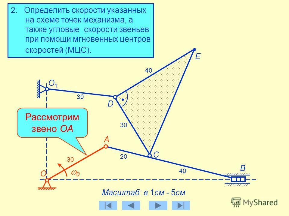 А Масштаб: в 1см - 5см B C О1О1 О D E 30 20 40 30 40 30 2. Определить скорости указанных на схеме точек механизма, а также угловые скорости звеньев при помощи мгновенных центров скоростей (МЦС). Рассмотрим звено ОА