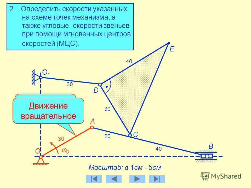 А Масштаб: в 1см - 5см B C О1О1 О D E 30 20 40 30 40 30 2. Определить скорости указанных на схеме точек механизма, а также угловые скорости звеньев при помощи мгновенных центров скоростей (МЦС). Рассмотрим звено ОА 0