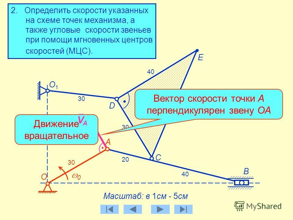 А Масштаб: в 1см - 5см B C О1О1 О D E 30 20 40 30 40 30 2. Определить скорости указанных на схеме точек механизма, а также угловые скорости звеньев при помощи мгновенных центров скоростей (МЦС). Рассмотрим звено ОА 0 Движение вращательное