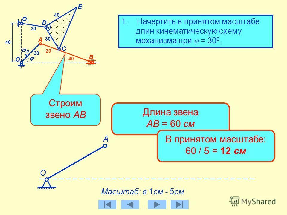 Длина кривошипа ОА = 30 см В принятом масштабе: 30 / 5 = 6 см B О C D А E О1О1 30 40 20 40 1. Начертить в принятом масштабе длин кинематическую схему механизма при = 30 0. Масштаб: в 1см - 5см О А