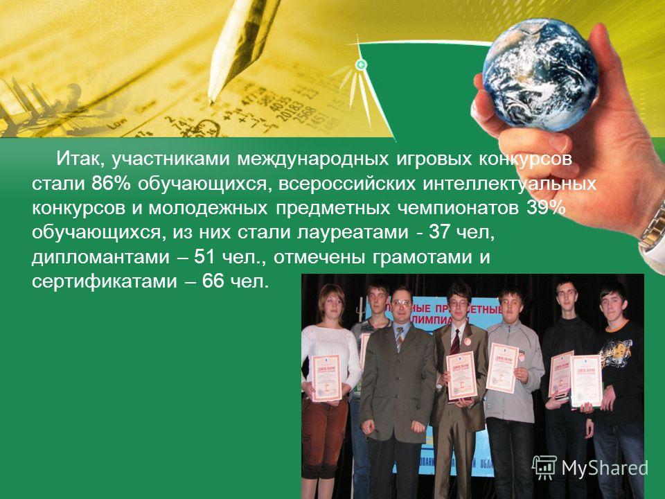 Итак, участниками международных игровых конкурсов стали 86% обучающихся, всероссийских интеллектуальных конкурсов и молодежных предметных чемпионатов 39% обучающихся, из них стали лауреатами - 37 чел, дипломантами – 51 чел., отмечены грамотами и серт