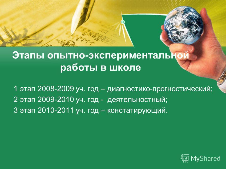 Этапы опытно-экспериментальной работы в школе 1 этап 2008-2009 уч. год – диагностико-прогностический; 2 этап 2009-2010 уч. год - деятельностный; 3 этап 2010-2011 уч. год – констатирующий.