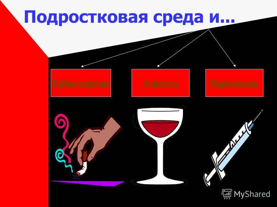 Подростковая среда и... ТабакокурениеНаркоманияАлкоголь
