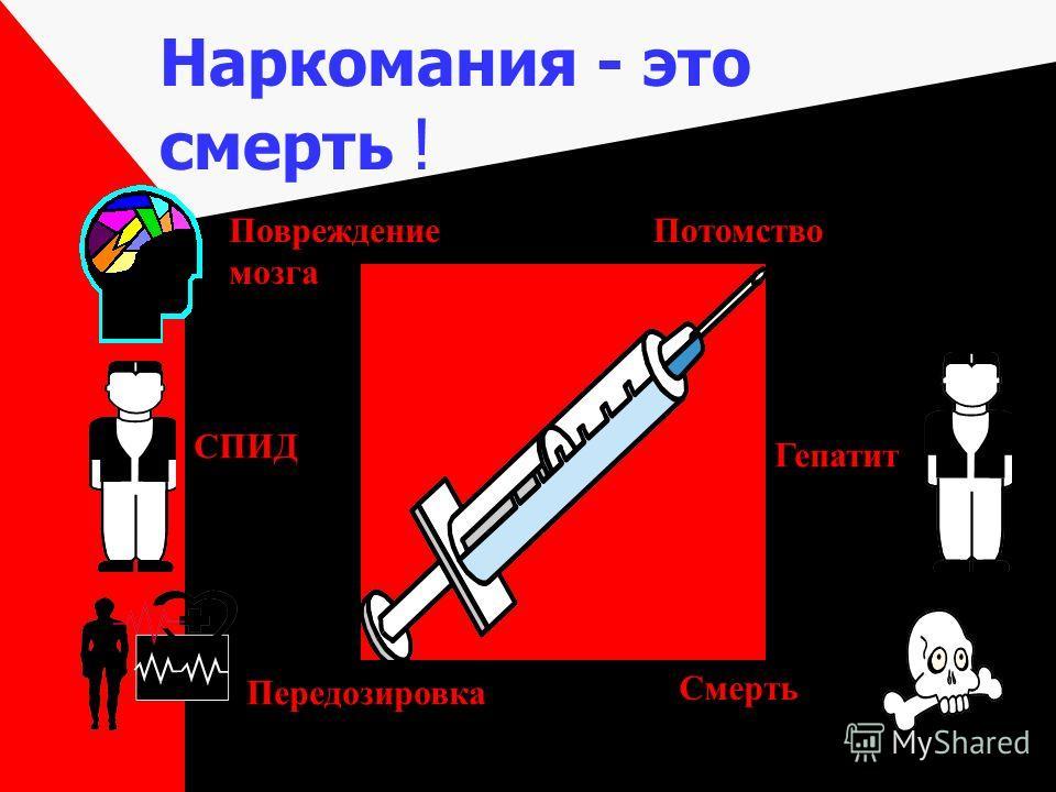 Наркомания - это смерть ! СПИД Гепатит Смерть ПотомствоПовреждение мозга Передозировка