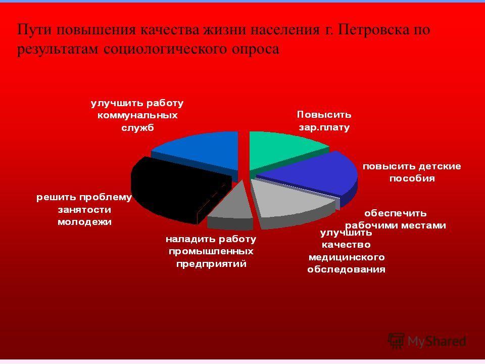 Пути повышения качества жизни населения г. Петровска по результатам социологического опроса