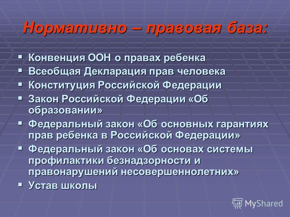Нормативно – правовая база: Конвенция ООН о правах ребенка Конвенция ООН о правах ребенка Всеобщая Декларация прав человека Всеобщая Декларация прав человека Конституция Российской Федерации Конституция Российской Федерации Закон Российской Федерации