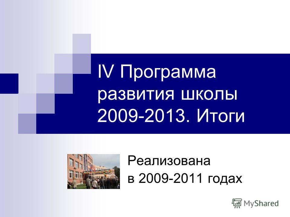 IV Программа развития школы 2009-2013. Итоги Реализована в 2009-2011 годах