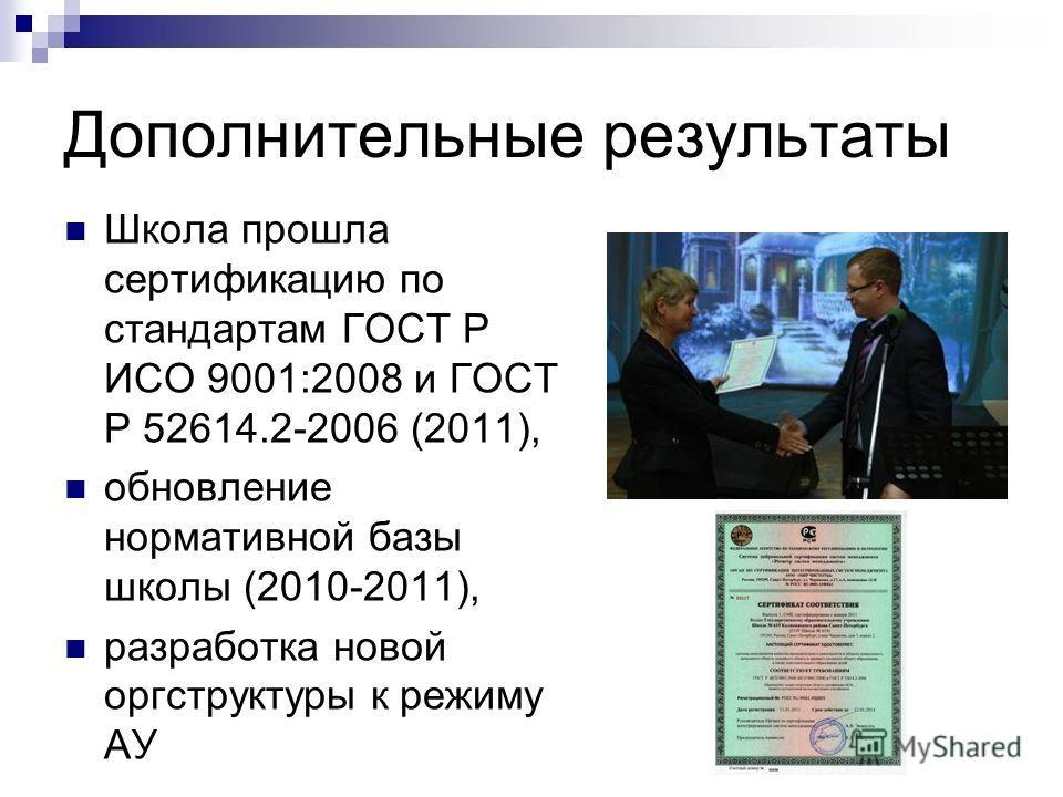 Дополнительные результаты Школа прошла сертификацию по стандартам ГОСТ Р ИСО 9001:2008 и ГОСТ Р 52614.2-2006 (2011), обновление нормативной базы школы (2010-2011), разработка новой оргструктуры к режиму АУ