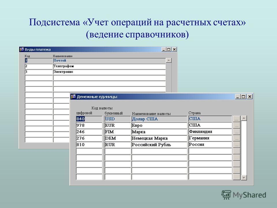 Подсистема «Учет операций на расчетных счетах» (ведение справочников)