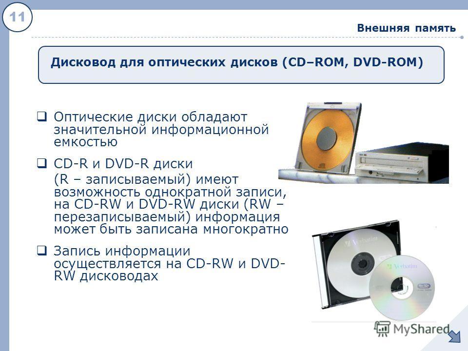 11 Дисковод для оптических дисков (СD–ROM, DVD-ROM) Внешняя память Оптические диски обладают значительной информационной емкостью CD-R и DVD-R диски (R – записываемый) имеют возможность однократной записи, на CD-RW и DVD-RW диски (RW – перезаписываем