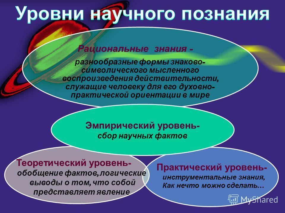 Рациональные знания - разнообразные формы знаково - символического мысленного воспроизведения действительности, служащие человеку для его духовно - практической ориентации в мире Эмпирический уровень - сбор научных фактов Теоретический уровень - обоб