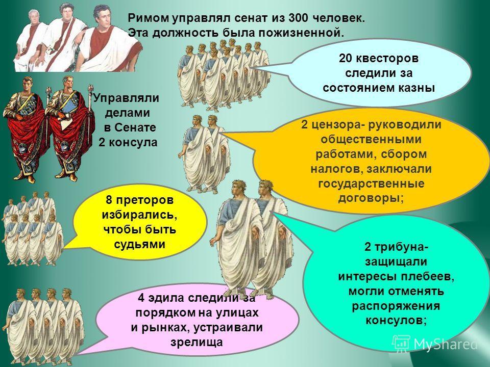Римом управлял сенат из 300 человек. Эта должность была пожизненной. Управляли делами в Сенате 2 консула 8 преторов избирались, чтобы быть судьями 4 эдила следили за порядком на улицах и рынках, устраивали зрелища 20 квесторов следили за состоянием к