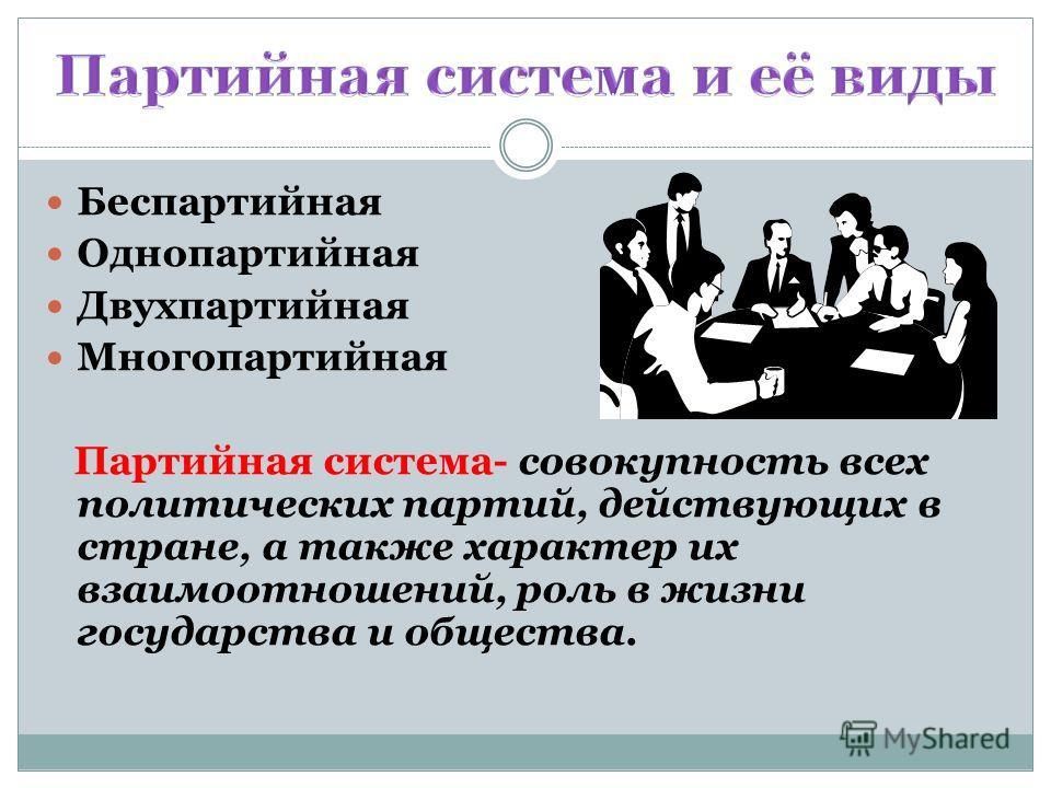 Беспартийная Однопартийная Двухпартийная Многопартийная Партийная система- совокупность всех политических партий, действующих в стране, а также характер их взаимоотношений, роль в жизни государства и общества.