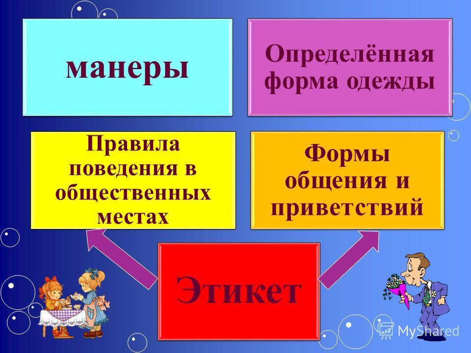 манеры Определённая форма одежды Правила поведения в общественных местах Формы общения и приветствий Этикет