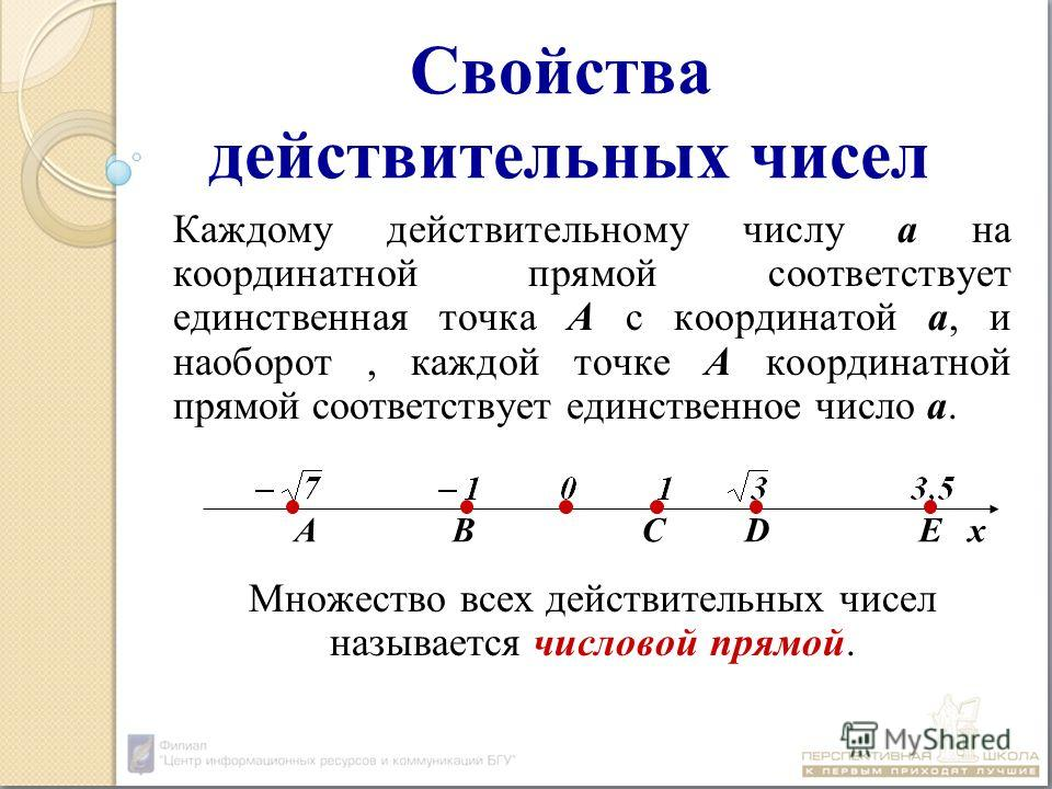 Свойства действительных чисел Каждому действительному числу а на координатной прямой соответствует единственная точка А с координатой а, и наоборот, каждой точке А координатной прямой соответствует единственное число а. Множество всех действительных
