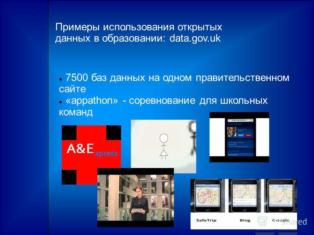 Примеры использования открытых данных в образовании: data.gov.uk 7500 баз данных на одном правительственном сайте «appathon» - соревнование для школьных команд