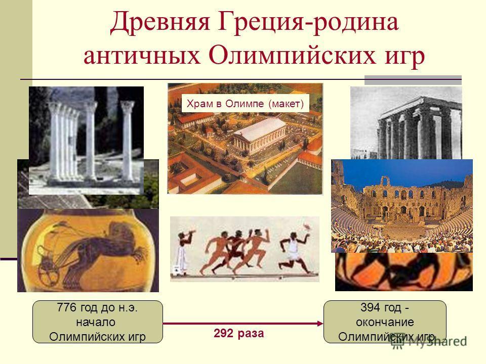 Древняя Греция-родина античных Олимпийских игр 776 год до н.э. начало Олимпийских игр 394 год - окончание Олимпийских игр 292 раза Храм в Олимпе (макет)